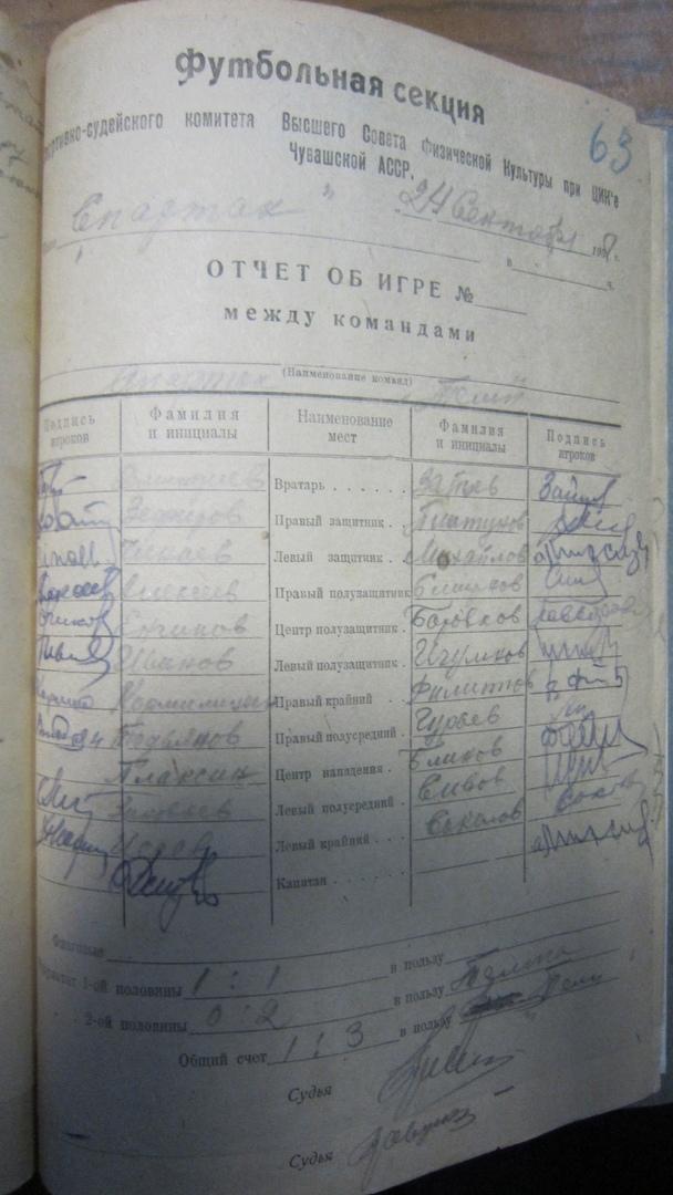 протокол матча на кубок чувашии 1938 года